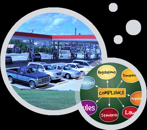 Convenience store parking lot